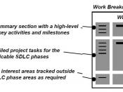 English: SDLC Work Breakdown Structure