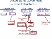 English: The task of making foreign policy in the United States, according to the United States Constitution, is divided among different branches of government, with the executive branch having much of the decision-making authority, while the Senate ratif