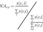 English: Equation of the Revealed Comparative Advantage measure used in constructing the Product Space.