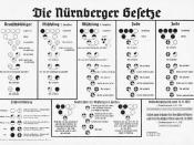 Nurembergracechart