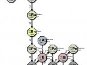 English: Decay chain 4n+2, Uranium series