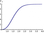English: Cumulative distribution function of the parameter Λ of an exponential random variable