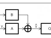English: A decision feedback equalizer (DFE) block diagram.