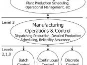 English: The figure shows three levels of the PERA functional hierarchy model at which decisions are made: business planning and logistics, manufacturing operation, and control.
