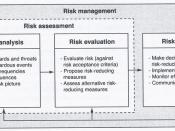 English: Rausand, Marvin. Risk Assessment: Theory, Methods, and Applications. Hoboken, NJ: John Wiley & Sons, 2011. p.10, Figure 1.3