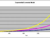 English: Plot of growth of exponential economic models over time. These models started in 1800AD and use different values for the rate constants. These are used as the basis of the simple mathematical models that link global warming to the economic mechan
