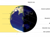 English: Illumination of Earth by Sun on the day of winter solstice on northern hemisphere. A view to eastern-hemisphere showing noon in Central European time zone (ignoring DST) on the day of winter solstice (on northern hemisphere - this is summer solst