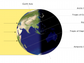 Illumination of Earth by Sun at the northern solstice.