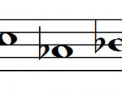 F, D, F#, E, C#, Ab, Bb, G, A, Eb, C, B