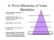 Scheler's hierachy of values.