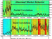 Transition from normal market behavior into abnormal seizure-like behavior at the end of 2001