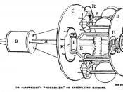 Ropemaking machine of Edmund Cartwright, the English inventor
