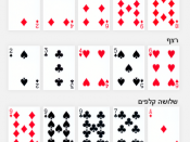 English: poker hands