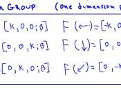 English: Quantum-Geometry Dynamics particle classification, photon group
