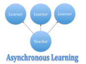 English: This image represents the real-time communication flow that takes place while learning in an asynchronous environment. Note that the arrows only point to the learners, indicating that data is only passed to them in real-time.