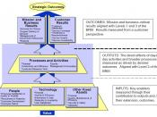 Performance Reference Model of the Federal Enterprise Architecture, 2005. FEA Consolidated Reference Model Document. whitehouse.gov May 2005.