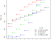 English: Beta-binomial distribution cumulative distribution function (cdf)