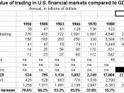 Financial Trading in U.S.
