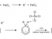Mechanism for Friedel-Crafts alkylation