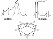 NMR spectrum of hexaborane B 6 H 10 showing the interpretation of a spectrum to deduce the molecular structure. (click to read details)