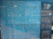 Microsoft Business Intelligence poster, at a glance, Issaquah, Washington, USA
