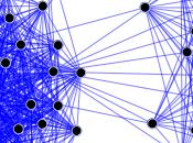 A segment of a social network