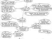 English: Diagram used in the paper SSM to Information Systems: A Wittgensteinian Approach