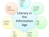 Literacy in the information age diagram