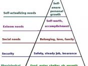 English: Diagram showing the hierarchy of needs based on Abraham Maslow's theories in the 1950s.