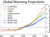 Temperature predictions from some climate models assuming the SRES A2 emissions scenario.