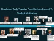 English: Shows early psychological student motivation theorists.