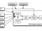Deutsch: Übersicht Technology Acceptance Model 2