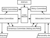 Dispute Resolution Reform Diagram