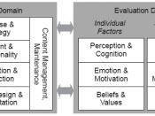 Modelo referência para interfaces web centradas no utilizador