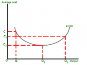 The diagram shows that as more is produced, and so long output OQ 2 is not outweigh, economies of scale are obtained. Beyond OQ 2 , additional production will increase per-unit costs as an effect of diseconomies of scale. Consequently, the ideal firm size