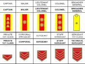 Philippine Constabulary insignia