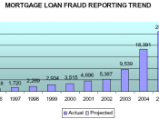 Mortgage Loan Fraud Assessment based upon Suspicious Activity Report Analysis