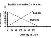 English: supply demand 1