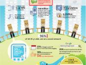 English: Infographic on how Social Media are being used, and how everything is changed by them.
