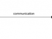 English: This picture shows the communication between two people. A communication link or communication interface is shown between two people who are communicating.