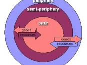 This is a diagram of the dependency theory of social stratification of the world.