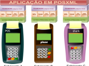 English: This image shows the just one POSXML application used in differents POS terminals. Português: Esta imagem mostra apenas um POSXML sendo usado por diferentes terminais POS.