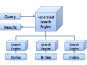 English: Federated Search Engine Diagram