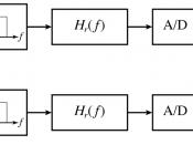 esquema en receptor QAM