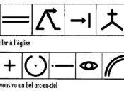 English: Somes phrases from Yukio Ota visual language Français : Quelques phrases de la langue idéovisuelle de Yukio Ota