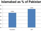 Islamabad's Contribution to Pakistan
