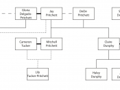 English: Family Tree of the TV-Show