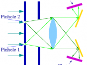 English: Fig.1 Experiment without obstructing wire grid. Français : Figure 3 : Sans les fils métalliques.