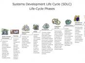 English: Systems Development Life Cycle