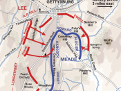 English: map of Gettysburg battle 3/3 Category:Battle maps of the American Civil War